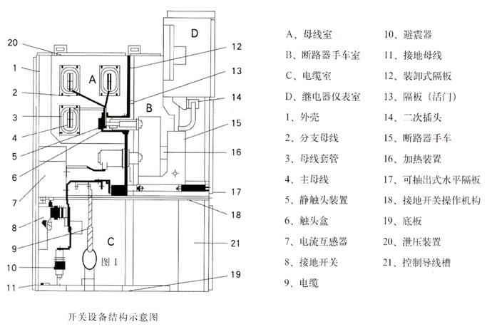KYN28开关柜结构图