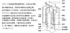MNS型低压开关柜的结