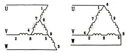 延边三角形降压启动原理